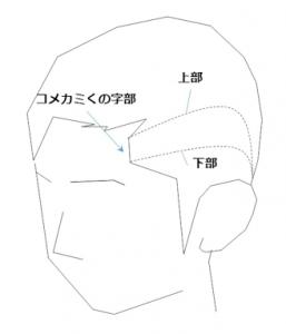 ツーブロックの図