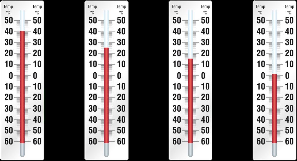 最適温度は何度?