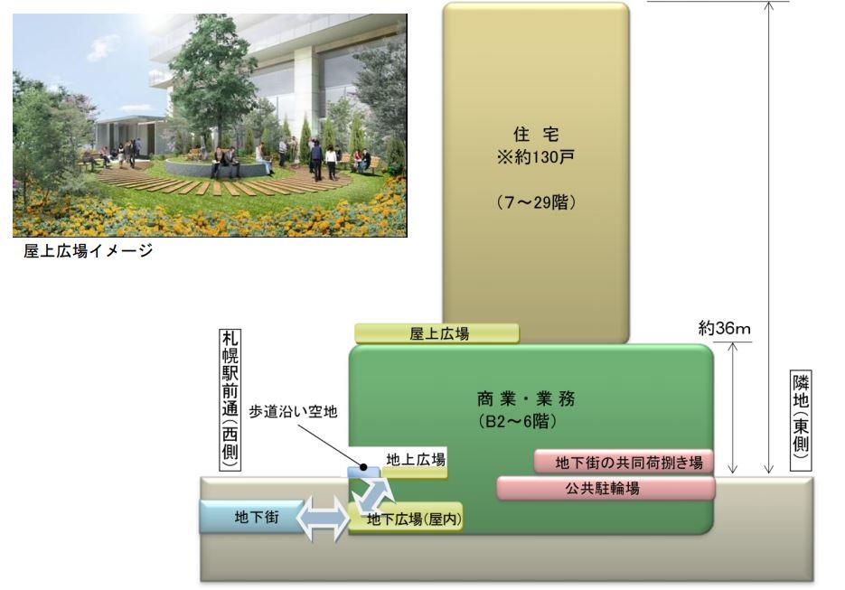札幌都市計画