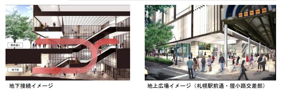 札幌市都市計画